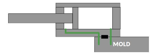 Vérin bloc hydraulique BDS - Vérins blocs hydrauliques - Quiri - 2