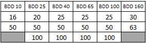 BDD hydraulic block cylinder - Hydraulic block cylinders - Quiri - 7