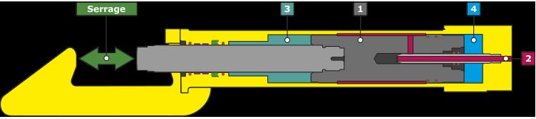 La pince-étau à Autolock hydraulique - DAB, vérins et amortisseurs spéciaux - Quiri - 4