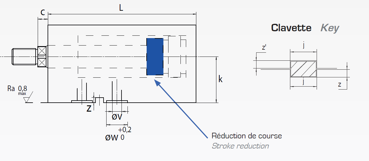 Vérin bloc hydraulique S48 - Vérins blocs hydrauliques - Quiri - 3